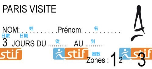 巴黎PARIS Visite travel pass多日票