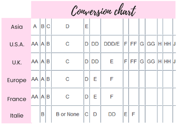 Where To Buy Lingerie In Paris - French Lingerie Size Conversion Chart