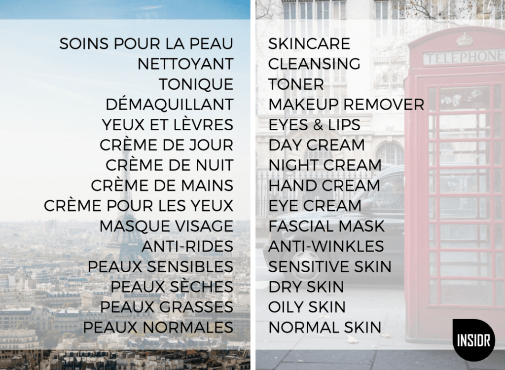 Paris Pharmacy Shopping Guide - Paris Pharmacy Dictionary