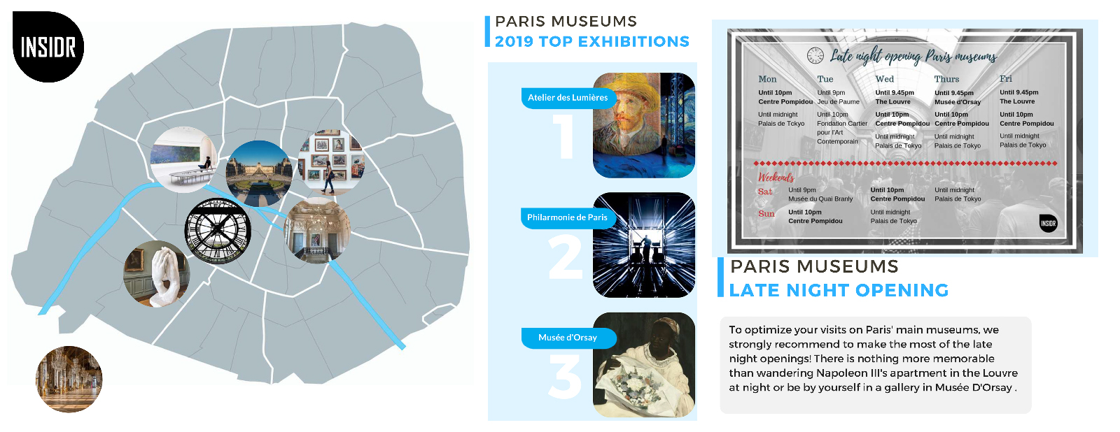 Paris Museums Guide - Top Museums & Best Practical Tips For Your Visit