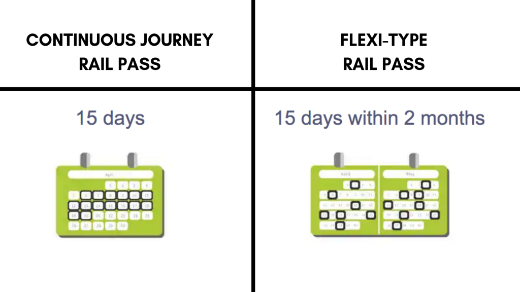 Types of Rail Passes